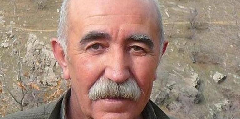 Ali-Haydar-Kaytan